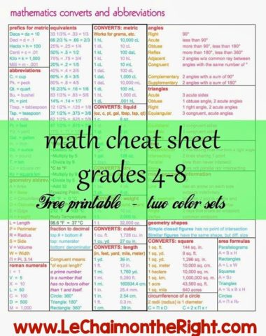 FREE Math Cheat Sheet! www.homeschoolgiveaways.com