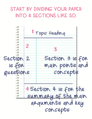 Note-taking Templates for Middle School and High School www.homeschoolgiveaways.com Fun templates for note-taking plus some note-taking ideas!