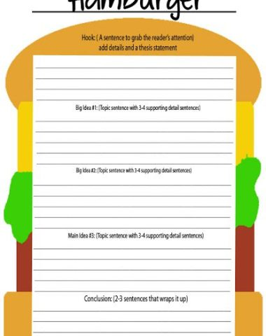 FREE Five Paragraph Hamburger Template www.homeschoolgiveaways.com Use this Hamburger writing template to teach your 3rd-4th graders how to write a 5-paragraph essay!