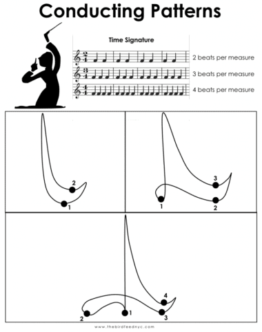 FREE Conducting Patterns Worksheet www.homeschoolgiveaways.com Teach time signature with this FREE worksheet!