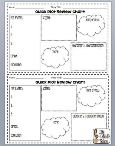 FREE Plot Review Chart www.homeschoolgiveaways.com Download a free plot review chart for middle school students!