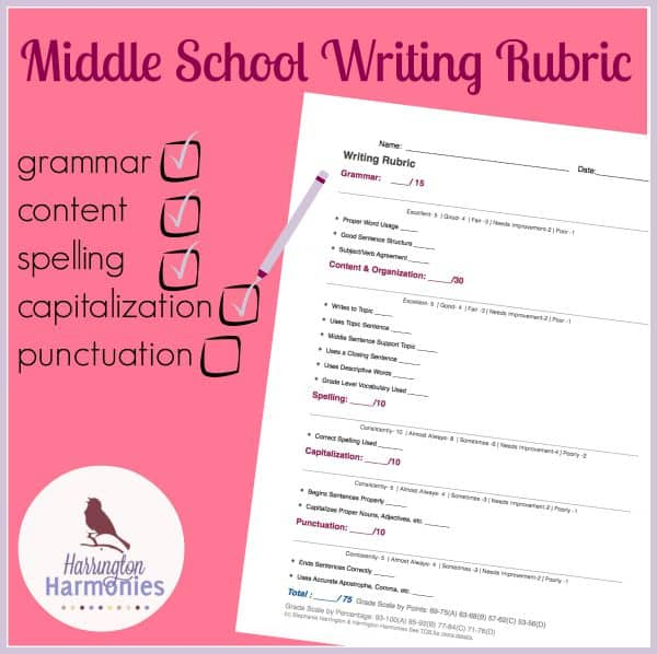 Middle-School-Writing-Rubric