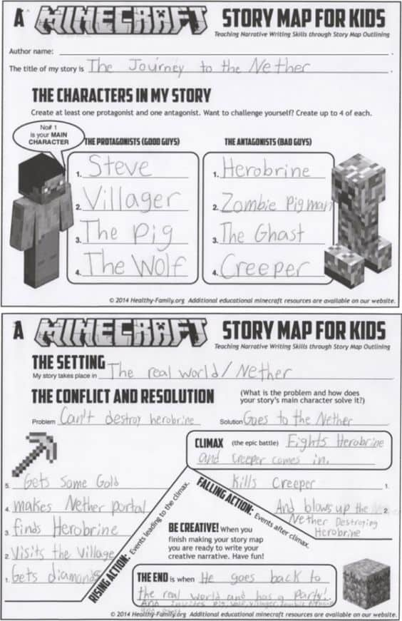 This is a picture of Story Map Printable with reading comprehension