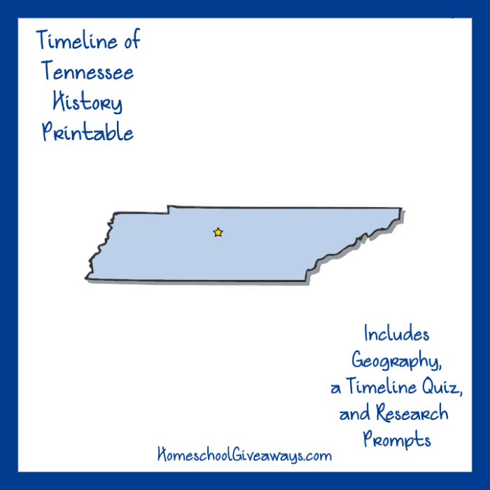 Tennessee Becomes a State Printable