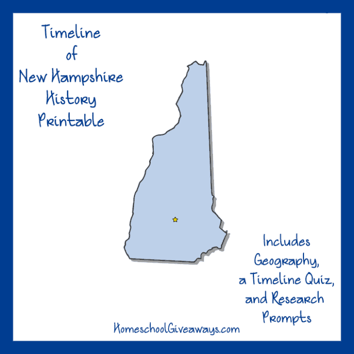 New Hampshire State History Printable