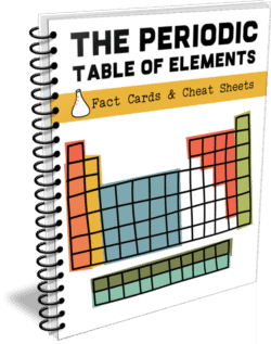 Periodic Table of Elements Notebook